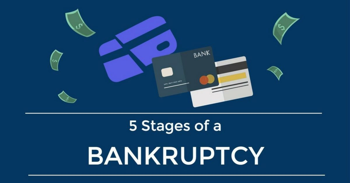 stages-of-a-bankruptcy