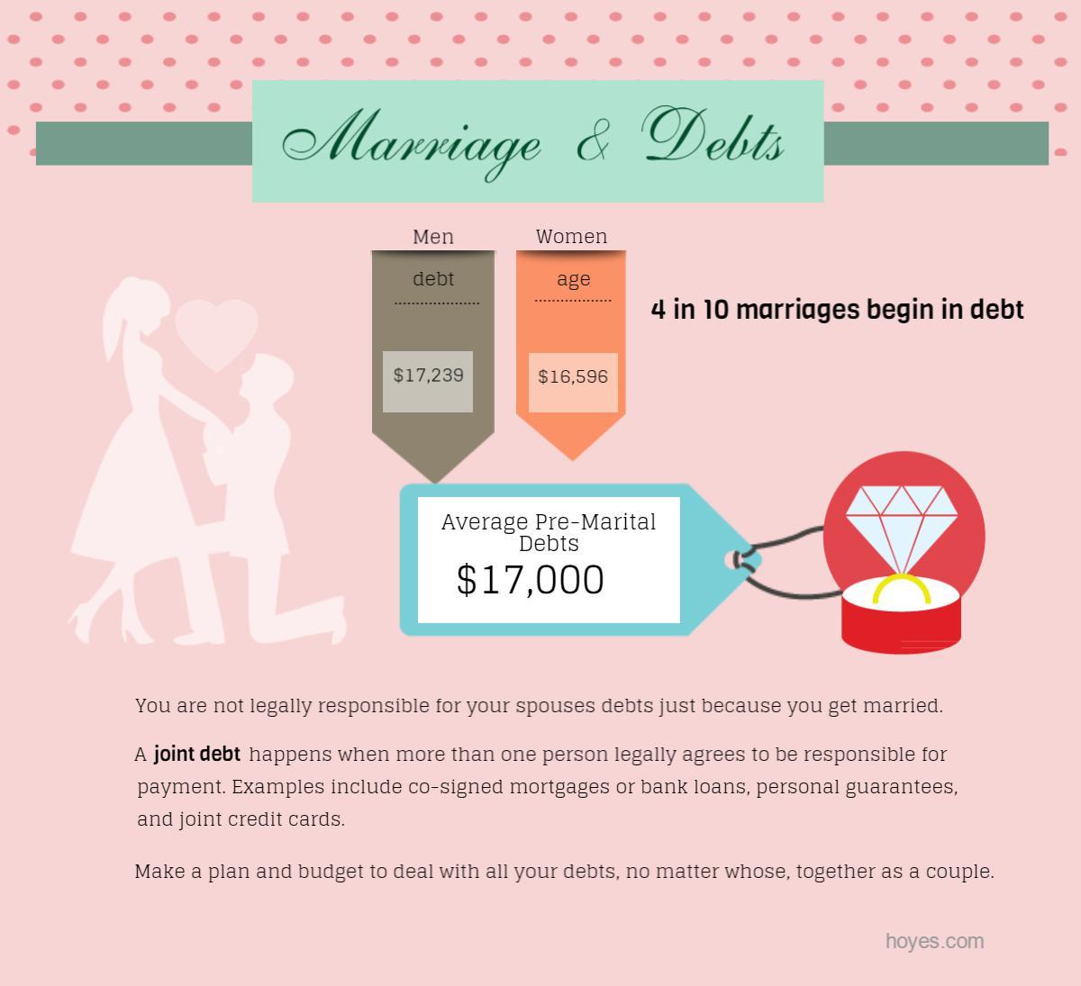 reduce debt marriage
